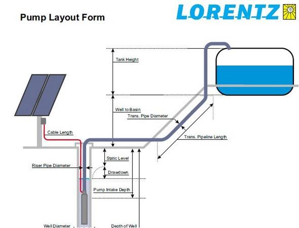 Pannello Solare Per Motore Elettrico : Collegare un motore in corrente continua ad pannello